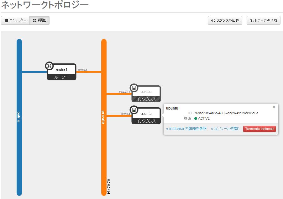 ネットワークトポロジー1_a