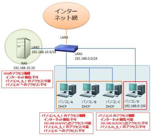 filter-network-2