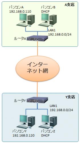 same-ip-3