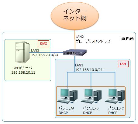 server-open-5