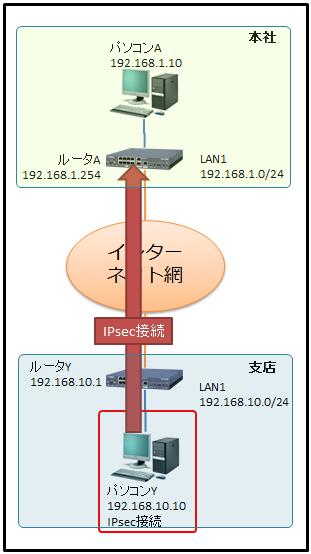vpn-pass-2